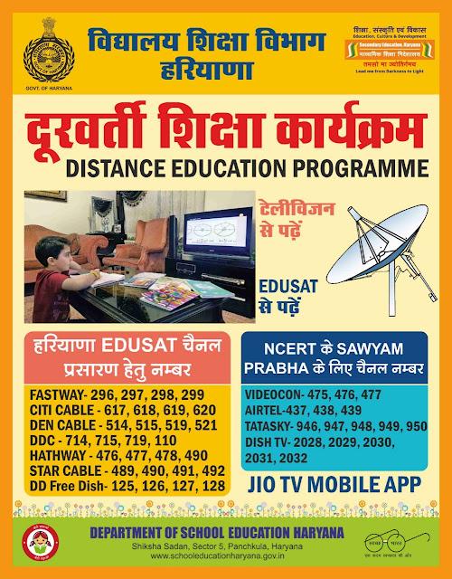 Swayam Prabha Channel List, MHRD Channels,