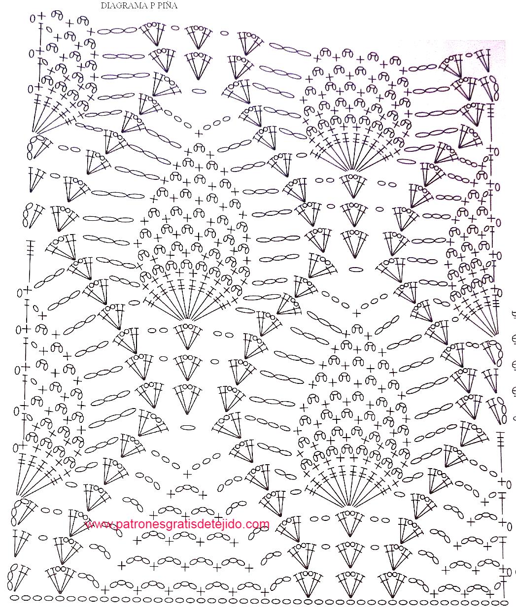 Los mejores consejos para tejer un vestido crochet   Crochet y Dos ...