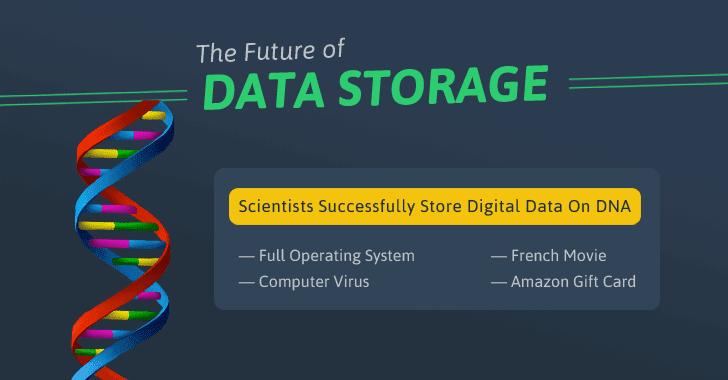 dna-data-storage-technology