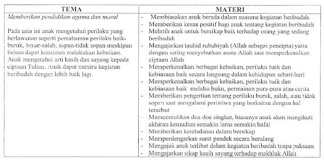 materi dan kurikulum homeschooling usia 3-4 tahun