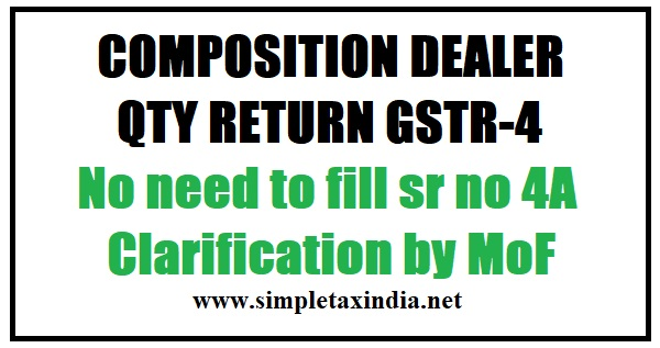 COMPOSITION DEALER GSTR-4 NO NEED TO FILL PURCHASE DETAILS | SIMPLE