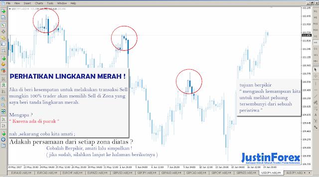 7 Cara Trading Menguntungkan Untuk Pemula