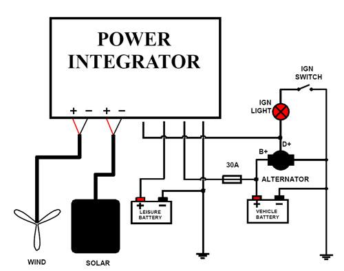 amperor associates solar blog  amperors power integrator