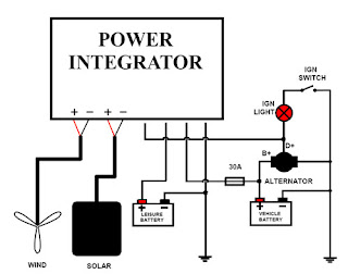 Amperor Associates Solar Blog: Amperors Power Integrator