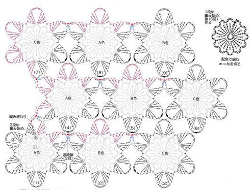 Motivo Estrella técnica crochet continuo | Patrones para Crochet