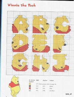Alfabeto ursinho pooh em ponto cruz for Winnie the pooh punto croce schemi