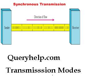 Synchronous Transmission Mode