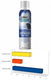 opinii forum efasit spray sport extrem mirosul picioarelor