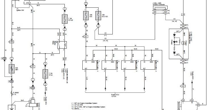 pengertian wiring diagram