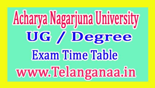ANU UG / Degree 2nd 4th Sem Regular Exam Time Table 2017