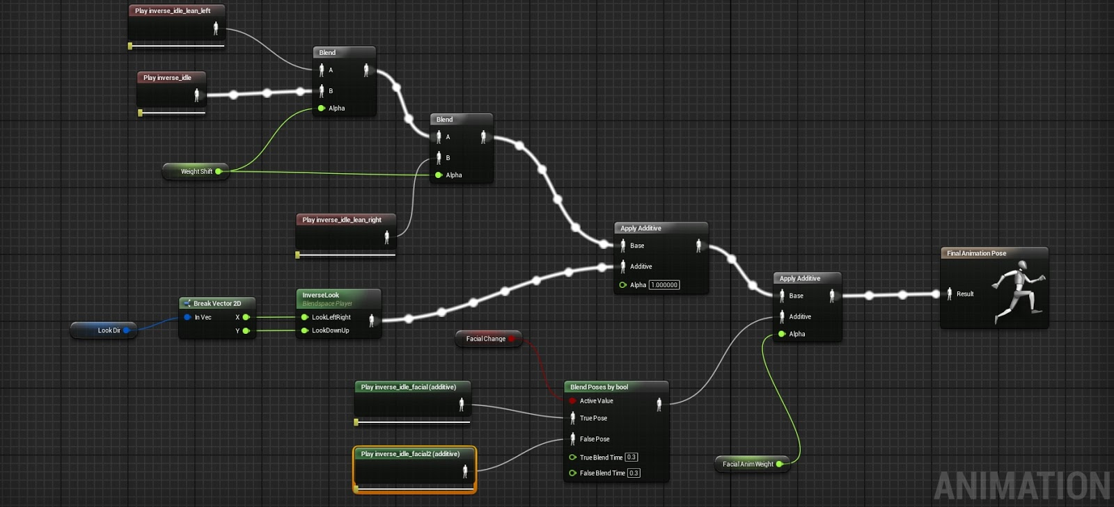 AnimMotion: Creating Non-Repetitive Randomized Idle Using Animation