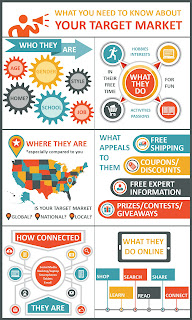 Target market infographic