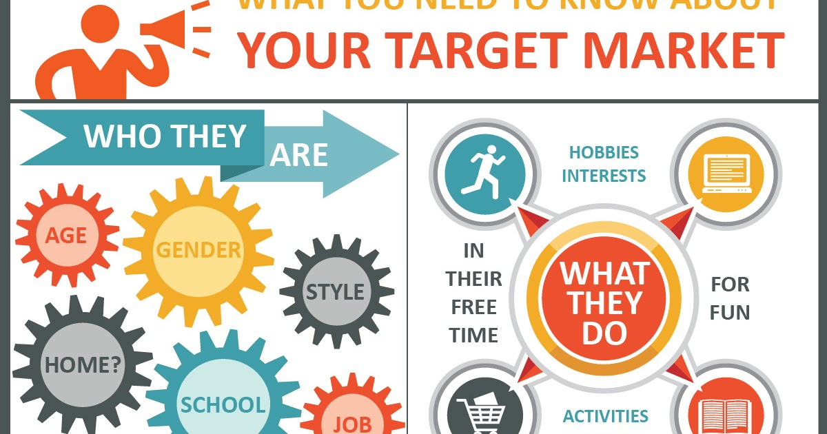 5 Important Strategies to Better Understand Your Target Audience