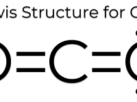 Carbon Dot Diagram