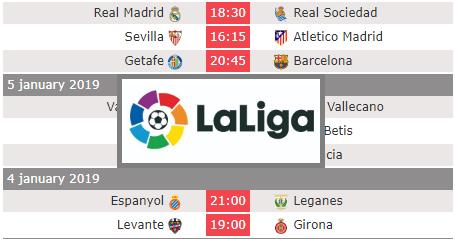 Résultats et classement du championnat d'Espagne