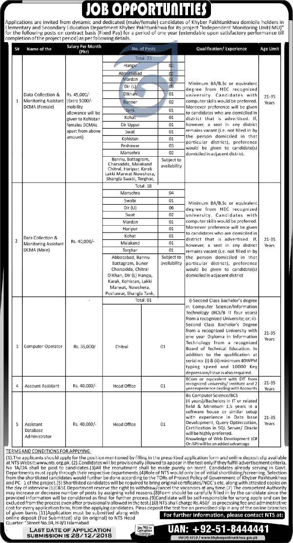 Elementary and Secondary Education Department KPK, Khyber Pakhtunkhwa Jobs Dec 2018
