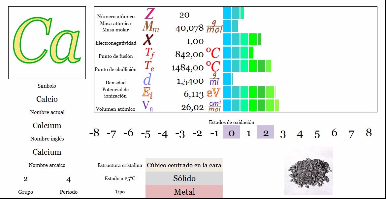 Ciencias de joseleg propiedades peridicas del calcio tabla peridica principal siguiente urtaz Image collections