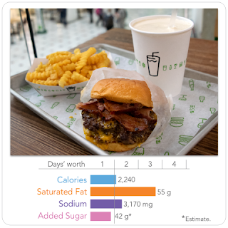 Shake Shack - Double SmokeShack