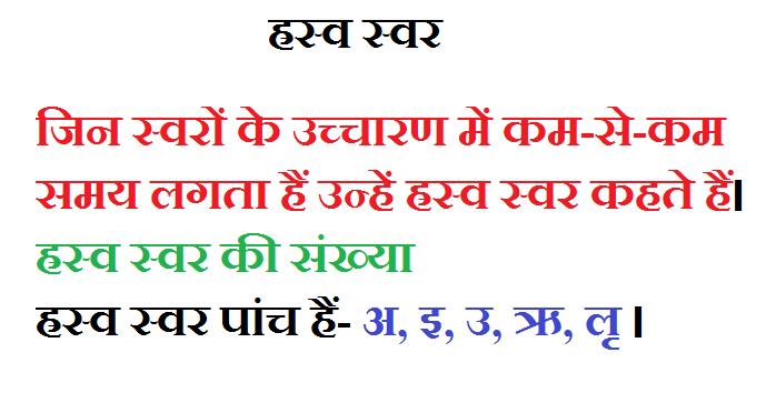 Hrasva Swar
