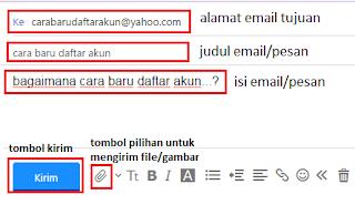 cara menggunakan Ymail