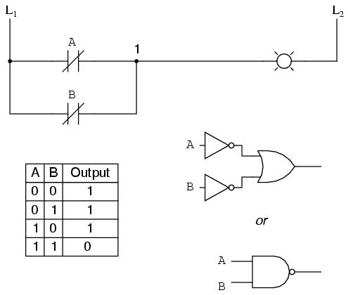 Teori dan Contoh Penggunaan Ladder Diagram (Logika : AND