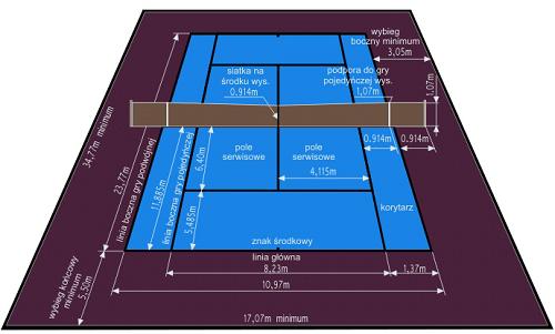Bentuk Ukuran Lapangan Tenis Standar Dan Tinggi Net Beserta Perlengkapannya Kabar Sport