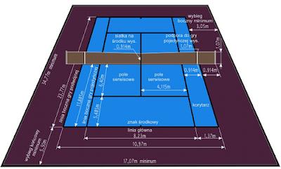 ukuran bola raket tinggi net lapangan tennis