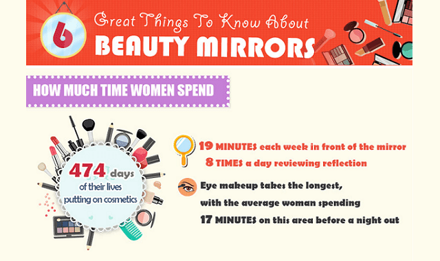 6 Things You Should Know When Looking for a Beauty Mirrors