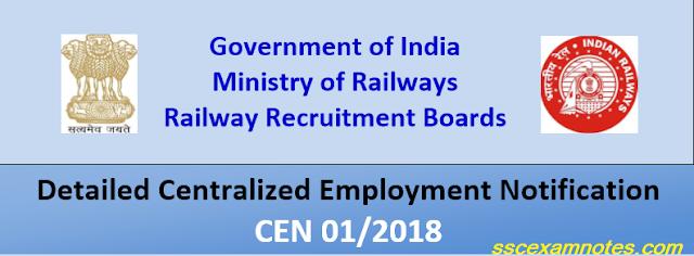 railway vacancy 2018
