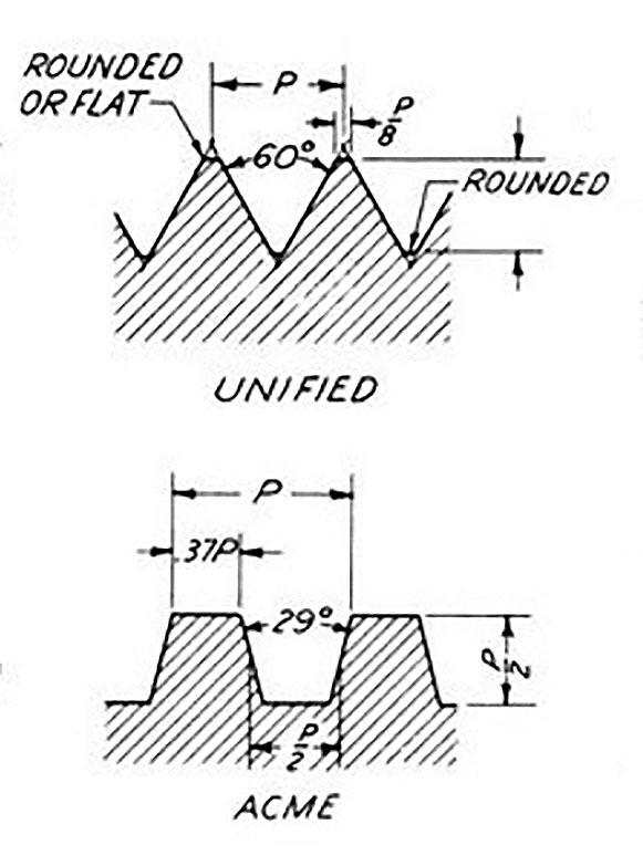 Single Phase Acme Transformer Wiring Diagram