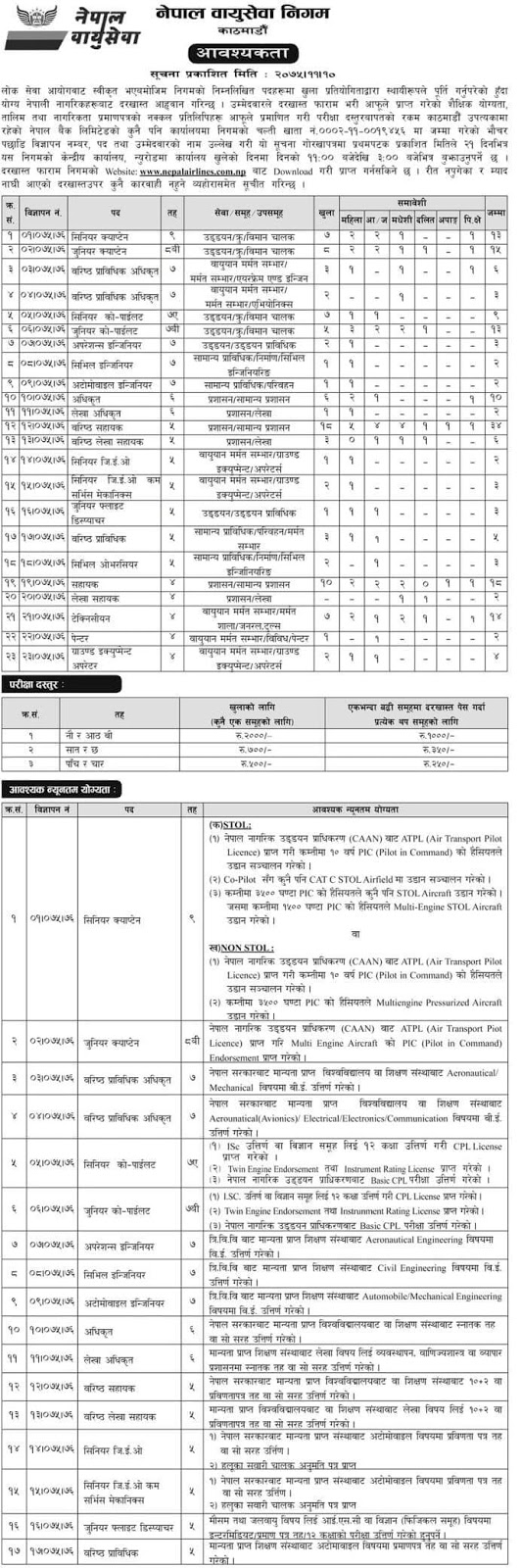 Nepal Airlines Corporation Vacancy1