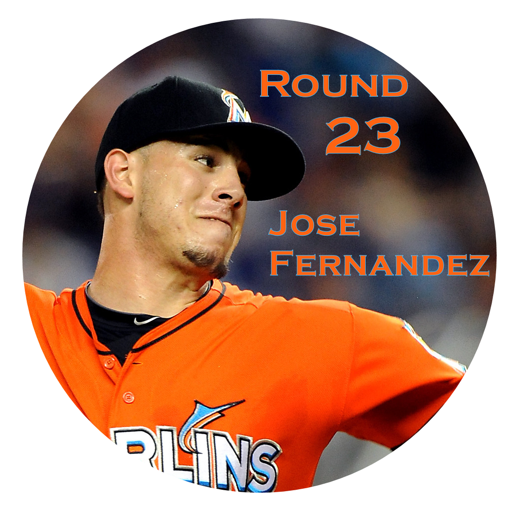 Dynasty Fantasy Baseball: 2016 Potential Keepers List