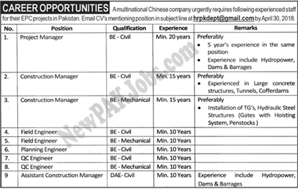 Jobs in a Multinational Chinese Company
