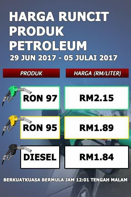 Harga Minyak Malaysia Petrol Price Ron 95: RM1.89, 97: RM2 ...
