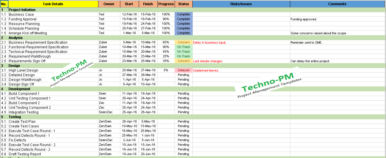 simple project plan template free download free project management
