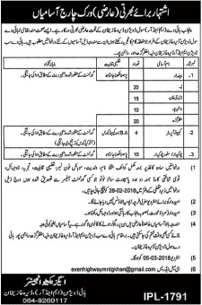 Punjab Highway Civil Division Latest Government Jobs 2018
