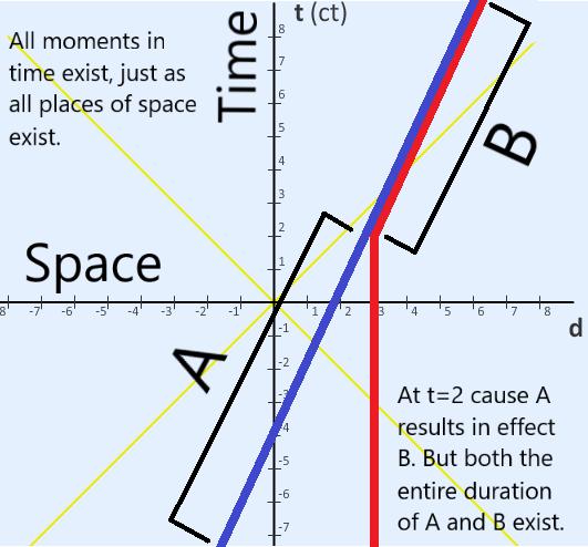 causality physics