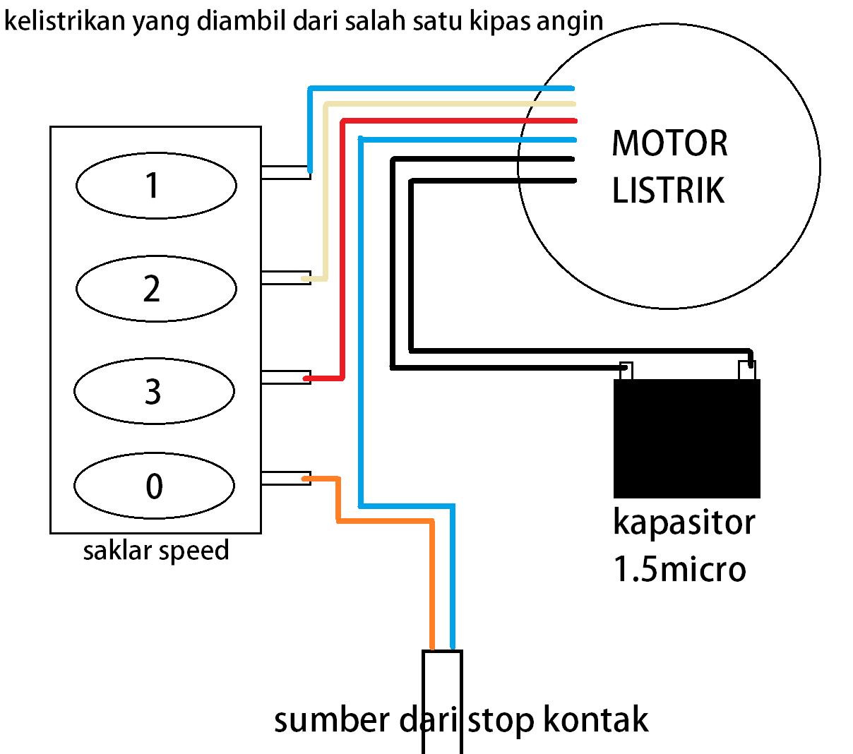 Kontruksi Kipas Angin  Sistem Kelistrikan Dan Bagian