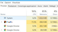 Processo system in Windows 10 consuma memoria