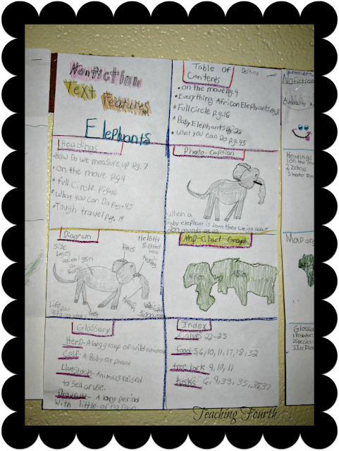 Teaching Fourth Nonfiction Text Features Activity
