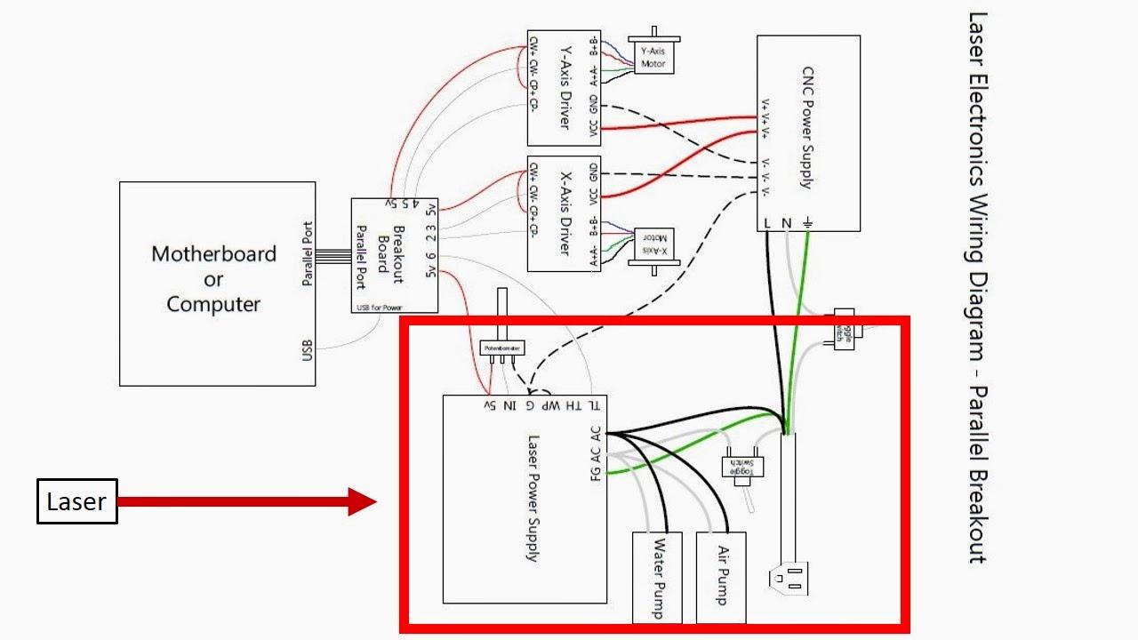 laser wire diagram schema wiring diagram