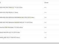 Kisi-Kisi PAS/ UAS Kelas 7 Kurikulum 2013 Revisi 2018