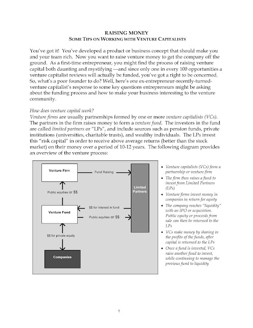 Raising Money Whitepaper Download eBook