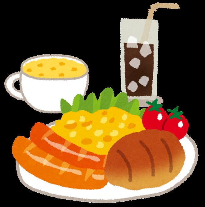 https://4.bp.blogspot.com/-PmI73bTPsWs/UWgWYeWK5aI/AAAAAAAAQBw/9kJmX_-1Edg/s1600/food_breakfast.png