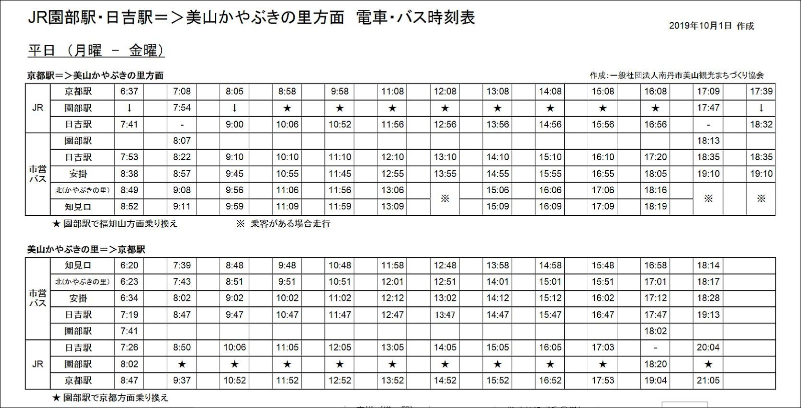 京都-美山-秘境-美山景點-推薦-美山自由行-美山一日遊-二日遊-旅遊-美山行程-美山交通-美山遊記-攻略-Miyama-日本