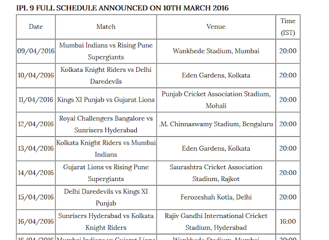 VIVO IPL 9 Time Table Fixture Schedule Pdf Chart Image 2016