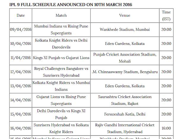 VIVO IPL 9 Time Table Fixture Schedule Pdf Chart Image 2016