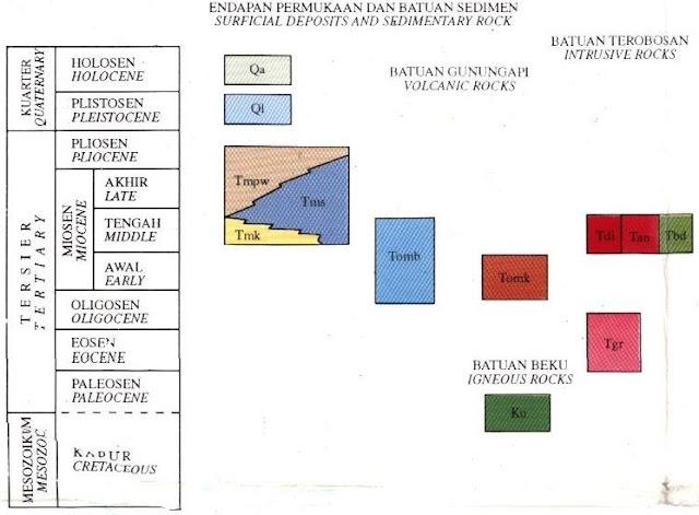Satuan Peta Geologi Lembar Bonerate