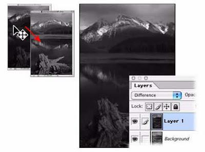 Photoshop yang sudah usang menyandang sebagai salah satu  (Tutorial Photoshop) Cara Kontrol Total Contrast Menggunakan 2 Gambar