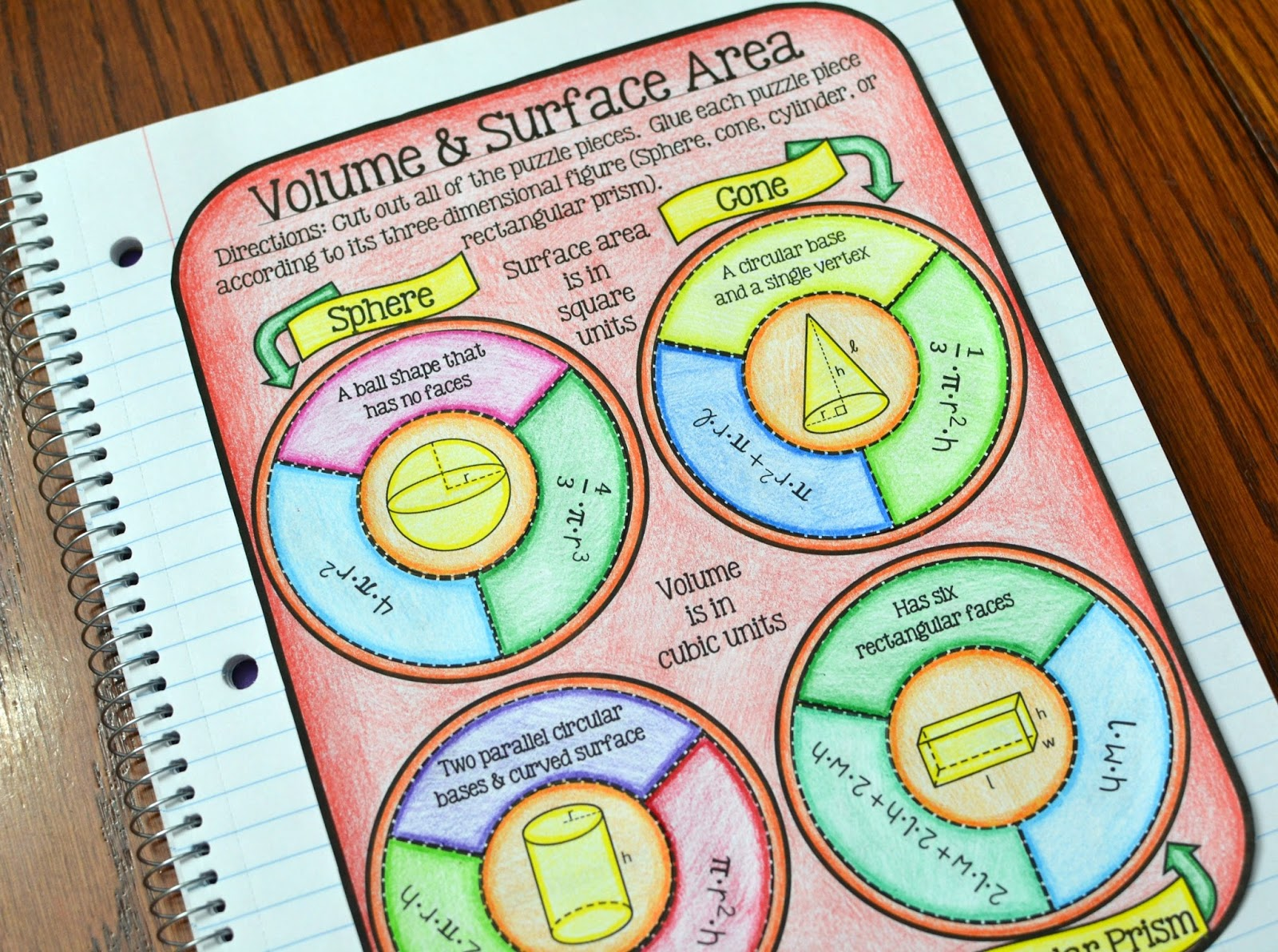 volume and surface area activity great for interactive